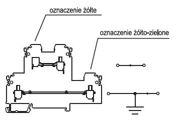 ZUG-21PE/L oznaczenia - POKÓJ S.E.