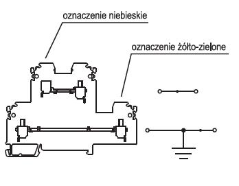 ZUG-21PE/N oznaczenia - POKÓJ S.E.